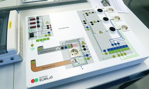 El- och Energiprogrammet (EE)